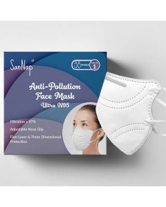Anti Pollution N95 Reusable Face Mask For Men and Women (Pack of 1) -SanNap